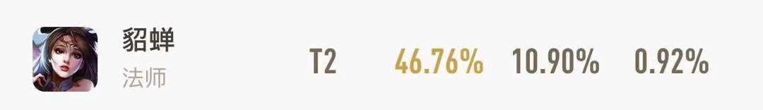 王者荣耀S17赛季版本强势英雄推荐